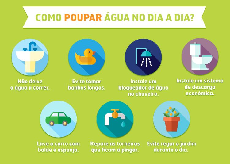 Infografia-Como-poupar-água